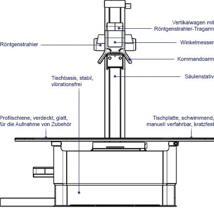 Covator_TechnischeZeichnung